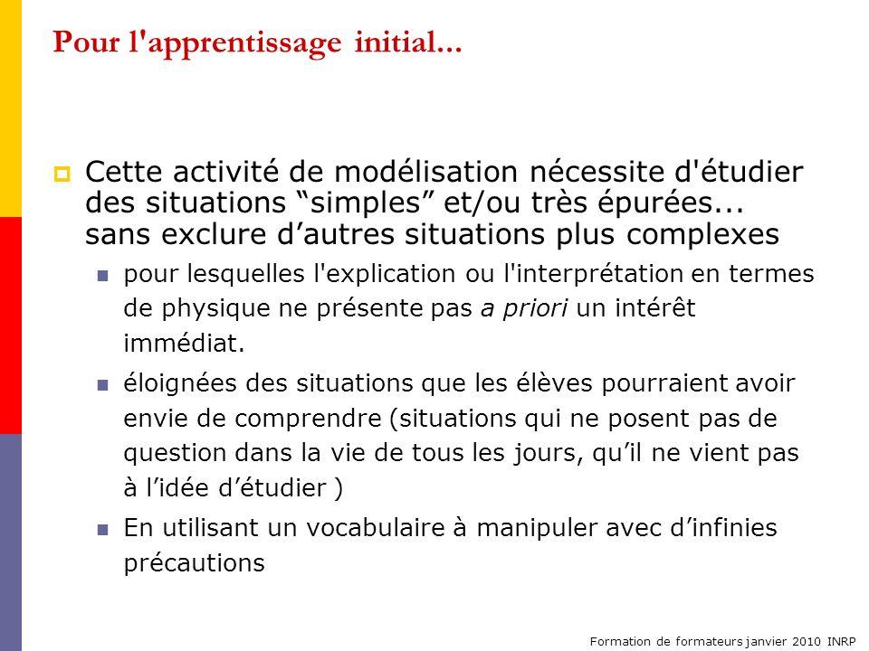 Formation de formateurs janvier 2010 INRP Pour l'apprentissage initial... Cette activité de modélisation nécessite d'étudier des situations simples et