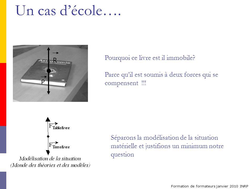 Formation de formateurs janvier 2010 INRP Un cas décole…. Pourquoi ce livre est il immobile? Parce quil est soumis à deux forces qui se compensent !!!