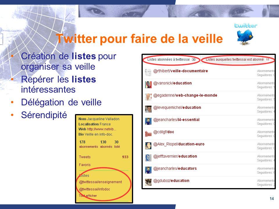 14 Twitter pour faire de la veille Création de listes pour organiser sa veille Repérer les listes intéressantes Délégation de veille Sérendipité