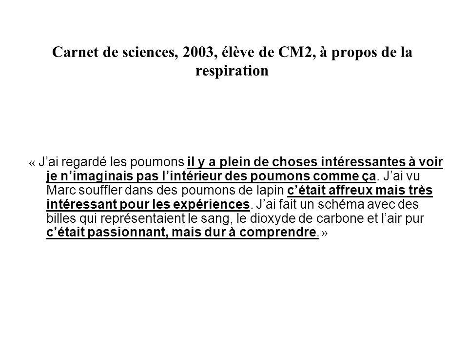 Carnet de sciences, 2003, élève de CM2, à propos de la respiration « Jai regardé les poumons il y a plein de choses intéressantes à voir je nimaginais pas lintérieur des poumons comme ça.