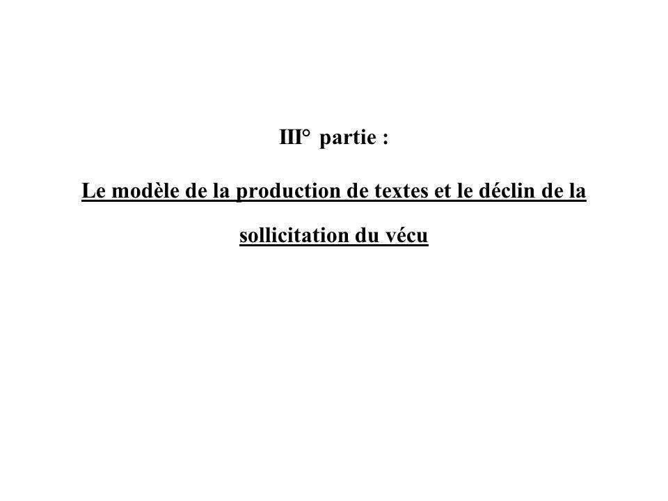 III° partie : Le modèle de la production de textes et le déclin de la sollicitation du vécu