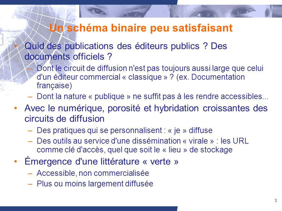 3 Un schéma binaire peu satisfaisant Quid des publications des éditeurs publics ? Des documents officiels ? –Dont le circuit de diffusion n'est pas to