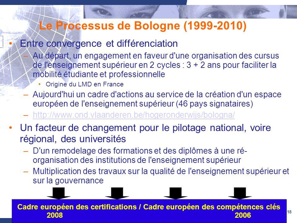 18 Le Processus de Bologne (1999-2010) Entre convergence et différenciation –Au départ, un engagement en faveur d une organisation des cursus de l enseignement supérieur en 2 cycles : 3 + 2 ans pour faciliter la mobilité étudiante et professionnelle Origine du LMD en France –Aujourd hui un cadre d actions au service de la création d un espace européen de l enseignement supérieur (46 pays signataires) –http://www.ond.vlaanderen.be/hogeronderwijs/bologna/http://www.ond.vlaanderen.be/hogeronderwijs/bologna/ Un facteur de changement pour le pilotage national, voire régional, des universités –D un remodelage des formations et des diplômes à une ré- organisation des institutions de l enseignement supérieur –Multiplication des travaux sur la qualité de l enseignement supérieur et sur la gouvernance Cadre européen des certifications / Cadre européen des compétences clés 20082006