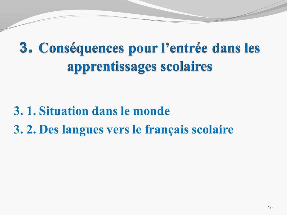 3. 1. Situation dans le monde 3. 2. Des langues vers le français scolaire 10