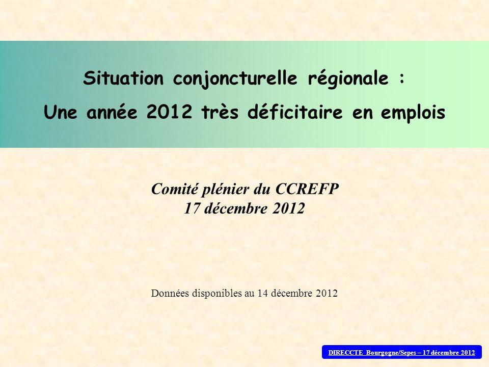 Données disponibles au 14 décembre 2012 Situation conjoncturelle régionale : Une année 2012 très déficitaire en emplois Comité plénier du CCREFP 17 dé
