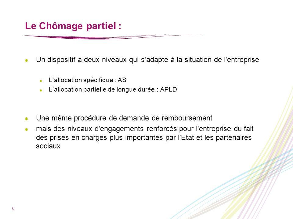 17 VOS CONTACTS DIRECCTE LIMOUSIN – UT 87 Service renseignement droit du travail : TEL : 05.55.11.66.11 Service Mission Mutations Economiques: TEL : 05.55.11.66.08 Mél : dd-87.restructuration-entreprise@direccte.gouv.frdd-87.restructuration-entreprise@direccte.gouv.fr Site internet : www.emploi.gouv.fr/dispositif/activité-partielle
