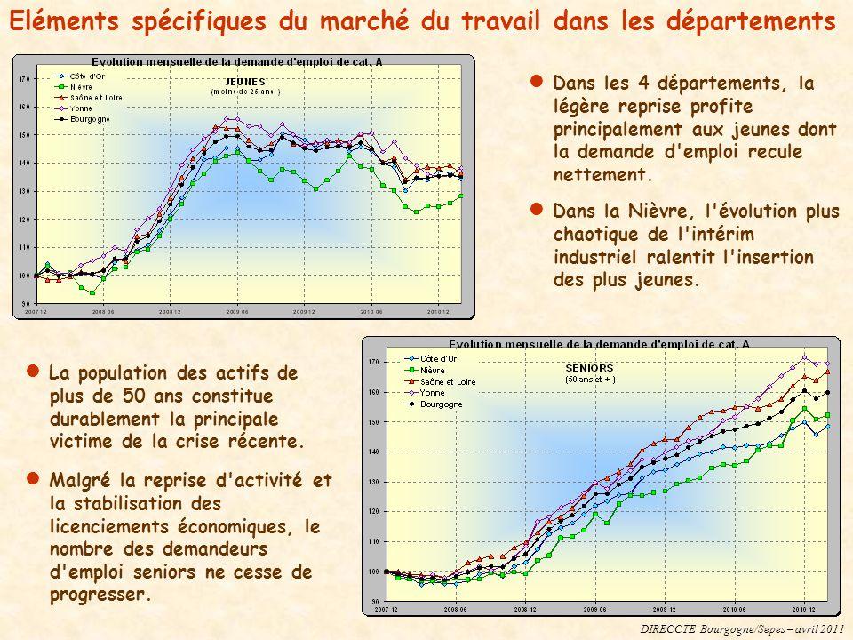 DIRECCTE Bourgogne/Sepes – avril 2011 Eléments spécifiques du marché du travail dans les départements Dans les 4 départements, la légère reprise profite principalement aux jeunes dont la demande d emploi recule nettement.