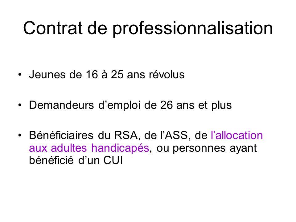 Contrat de professionnalisation CDD de 6 à 24 mois CDI comportant une action de professionnalisation de 6 à 24 mois Possibilité de temps partiel Désignation dun tuteur (selon accord de branche) 3 alternants maximum