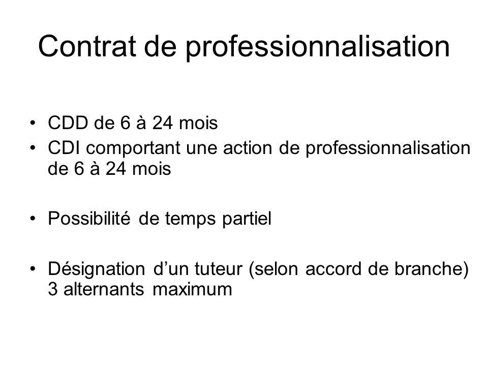 Contrat de professionnalisation Formation prise en charge par lOPCA Centre de formation extérieur à lentreprise ou interne.