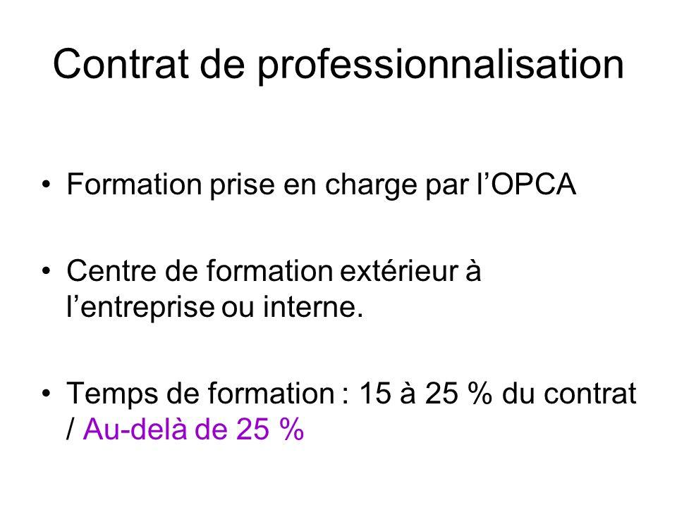 Contrat de professionnalisation Lemployeur adresse le contrat (CERFA n°12434*01) à son OPCA Au plus tard 5 jours après le début du contrat LOPCA sassure de sa conformité + Valide ou non sa prise en charge (20 jours)