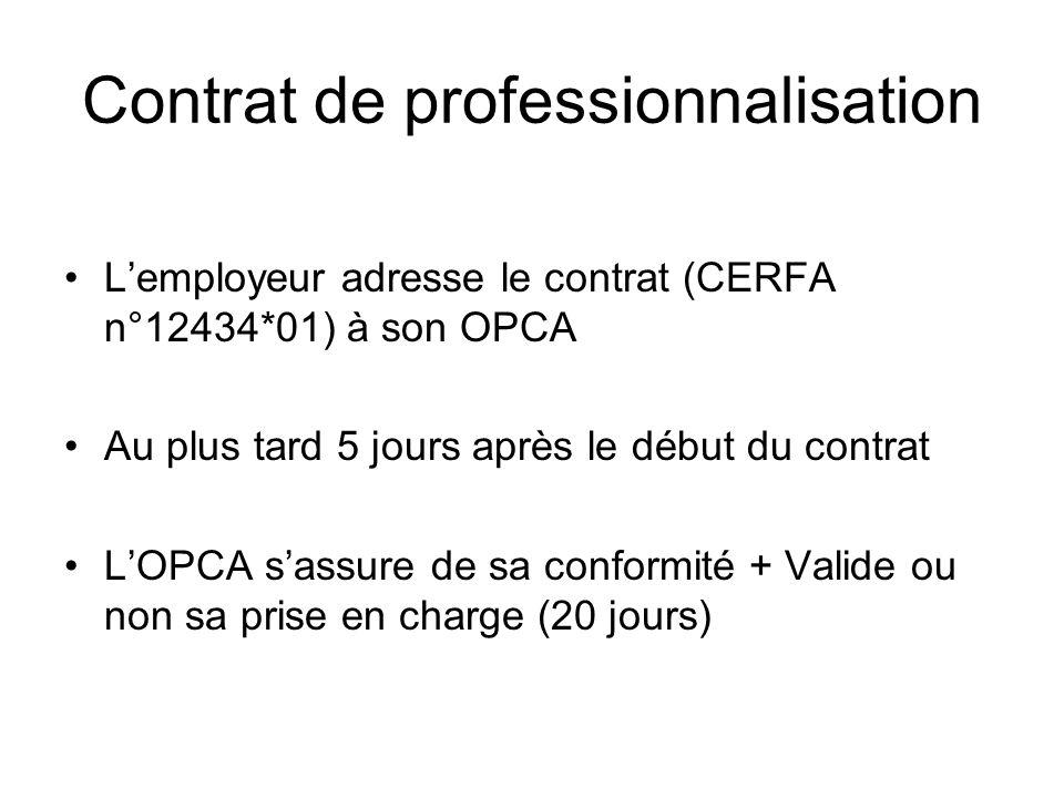 Contrat de professionnalisation Un rémunération / âge et niveau