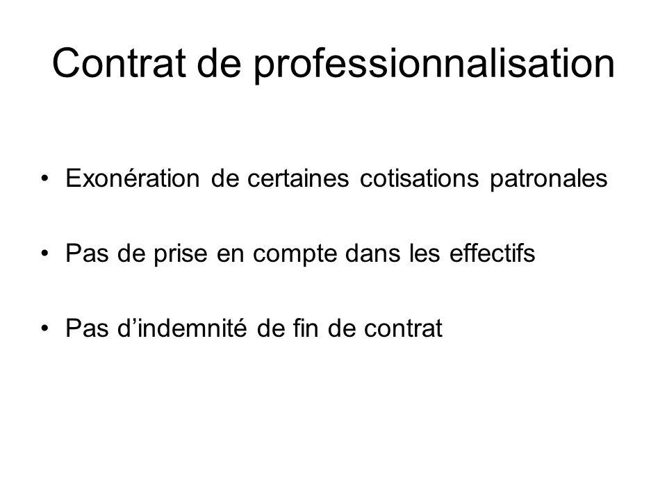 Contrat de professionnalisation Laide à lembauche dun demandeur demploi de 45 ans : 2000 euros Alternant supplémentaire: Compensation des charges patronales pendant un an pour les entreprises de -250 salariés (jusqu au 30 juin 2012)