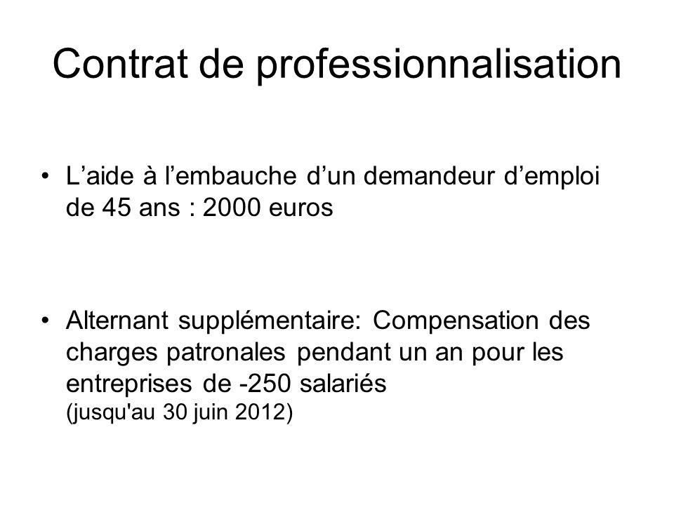 AGEFIPH: Personnes handicapées de 45 ans et plus bénéficient de 2000 euros pour un contrat de 12 mois Lemployeur dune personne handicapée: 1000 euros pour un contrat de 6-12 mois.