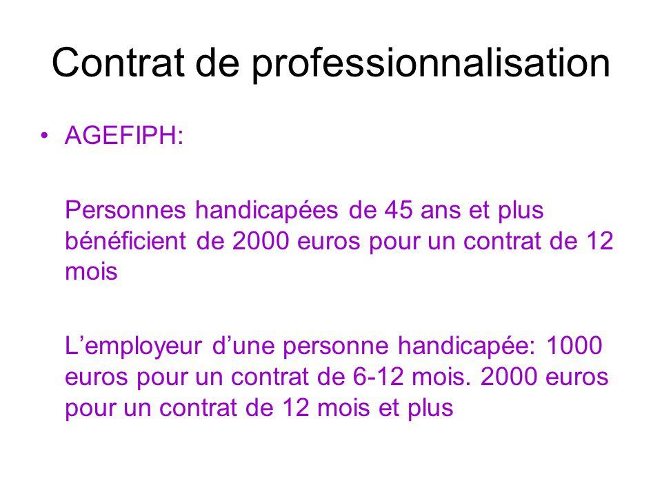 AGEFIPH: CDI ou CDD supérieur ou égal à 12 mois à lissue dun contrat dapprentissage 2 000 euros pour un contrat à temps plein 1000 euros pour un contrat de 16 heures Contrat de professionnalisation