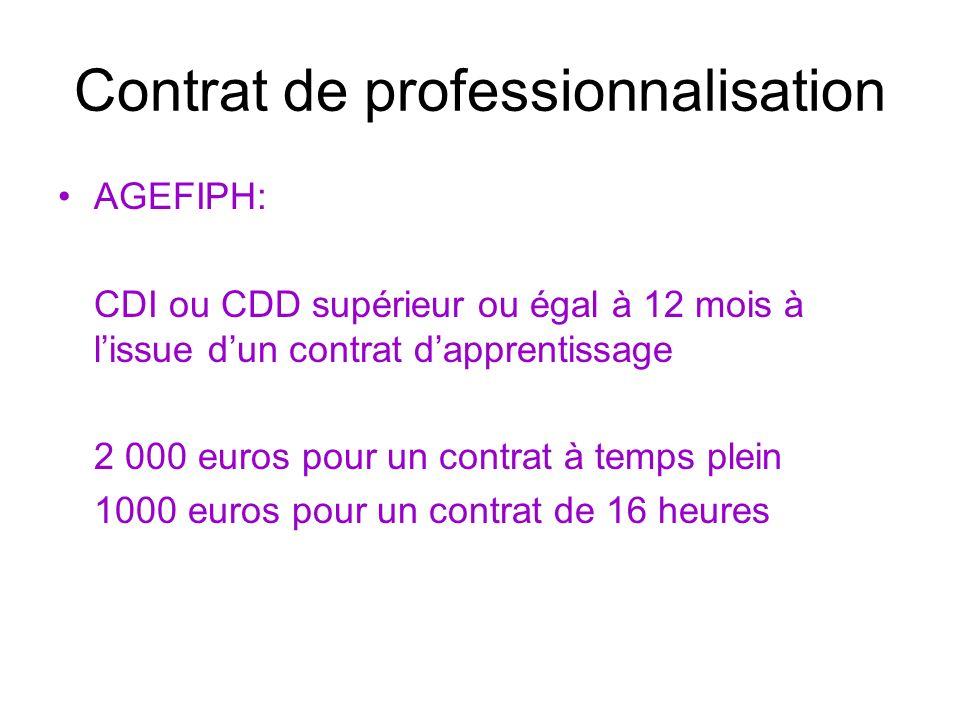 « Jembauche un apprenti… » Région Alsace http://www.apprentissage-alsace.eu/images/documents/Jembauche%202011.pdf Contrat dapprentissage aménagé.