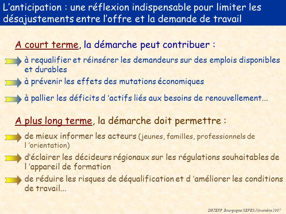 DRTEFP Bourgogne/SEPES-Novembre 2007 Lanticipation : une réflexion indispensable pour limiter les désajustements entre loffre et la demande de travail