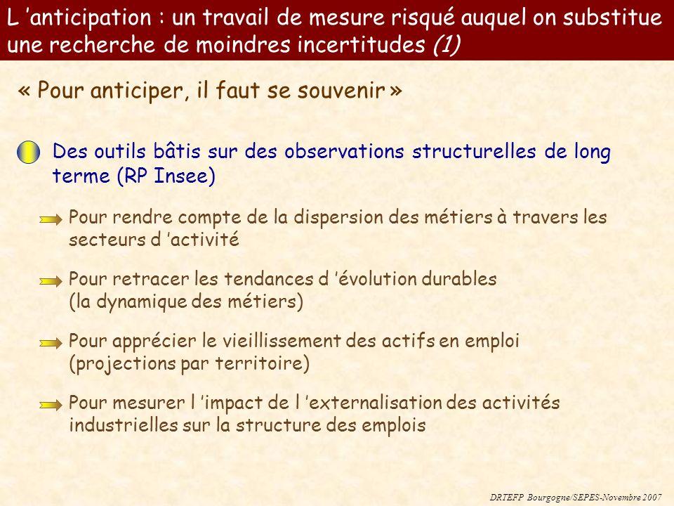 DRTEFP Bourgogne/SEPES-Novembre 2007 Des outils bâtis sur des observations structurelles de long terme (RP Insee) Pour rendre compte de la dispersion