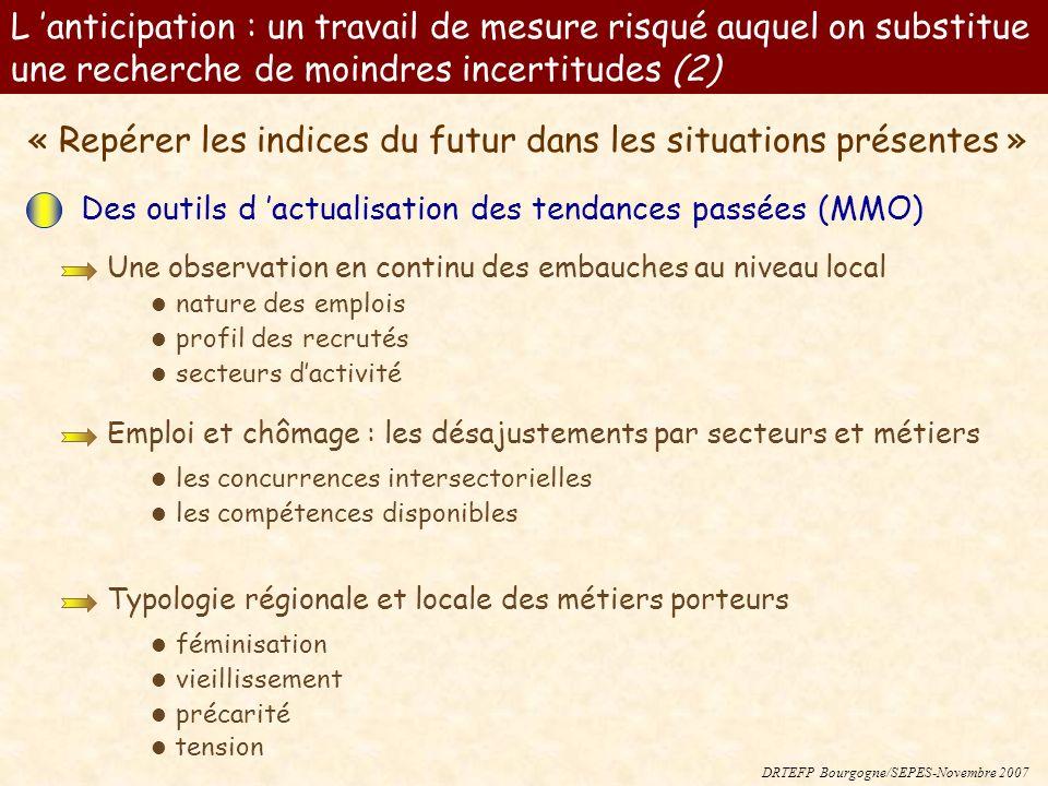 DRTEFP Bourgogne/SEPES-Novembre 2007 Des outils d actualisation des tendances passées (MMO) Une observation en continu des embauches au niveau local E