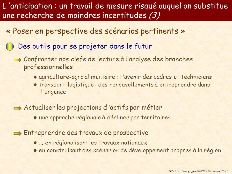 DRTEFP Bourgogne/SEPES-Novembre 2007 Des outils pour se projeter dans le futur Confronter nos clefs de lecture à lanalyse des branches professionnelle