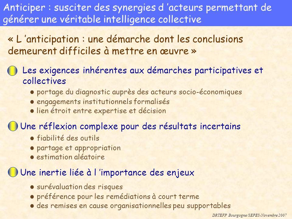 DRTEFP Bourgogne/SEPES-Novembre 2007 Les exigences inhérentes aux démarches participatives et collectives « L anticipation : une démarche dont les con