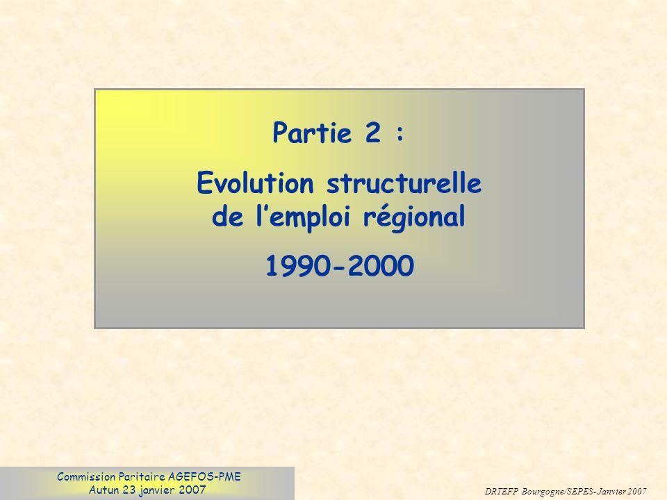 Partie 2 : Evolution structurelle de lemploi régional 1990-2000 Commission Paritaire AGEFOS-PME Autun 23 janvier 2007 DRTEFP Bourgogne/SEPES- Janvier
