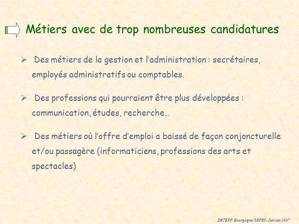 Métiers avec de trop nombreuses candidatures Des métiers de la gestion et ladministration : secrétaires, employés administratifs ou comptables. Des pr