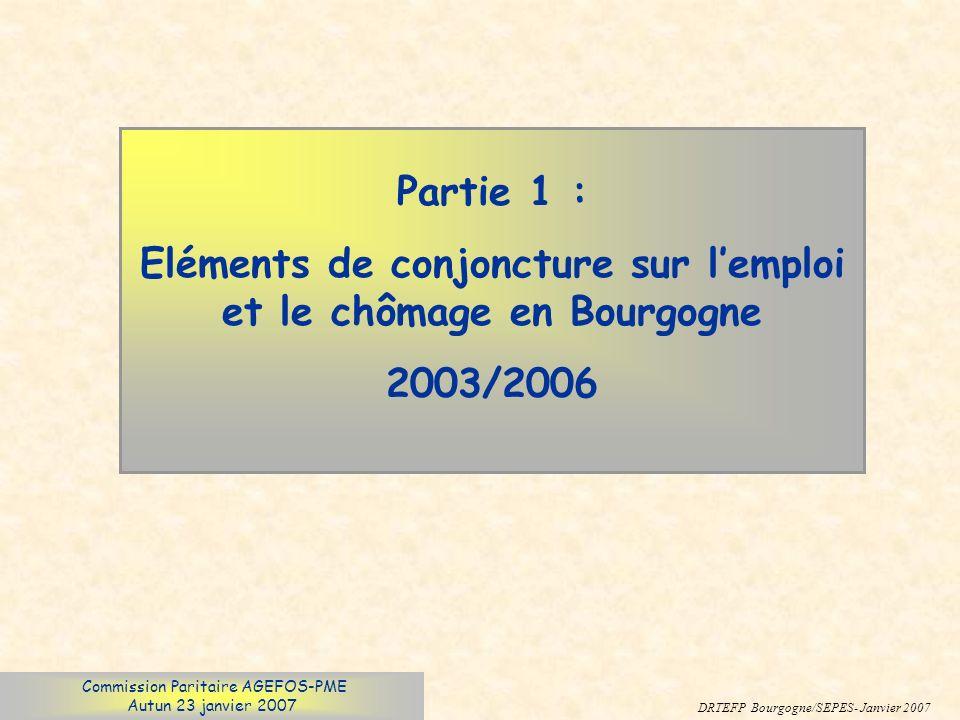 Partie 1 : Eléments de conjoncture sur lemploi et le chômage en Bourgogne 2003/2006 Commission Paritaire AGEFOS-PME Autun 23 janvier 2007 DRTEFP Bourg