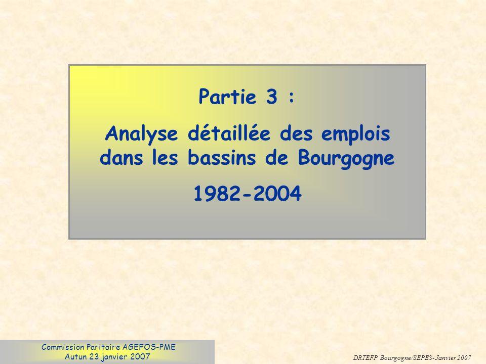 Partie 3 : Analyse détaillée des emplois dans les bassins de Bourgogne 1982-2004 Commission Paritaire AGEFOS-PME Autun 23 janvier 2007 DRTEFP Bourgogn