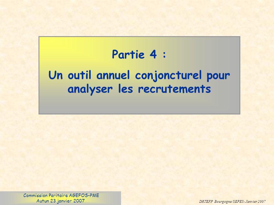 Partie 4 : Un outil annuel conjoncturel pour analyser les recrutements Commission Paritaire AGEFOS-PME Autun 23 janvier 2007 DRTEFP Bourgogne/SEPES- J