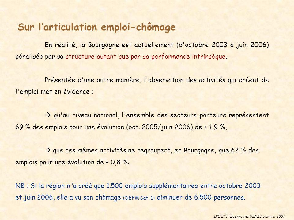 En réalité, la Bourgogne est actuellement (d'octobre 2003 à juin 2006) pénalisée par sa structure autant que par sa performance intrinsèque. Présentée