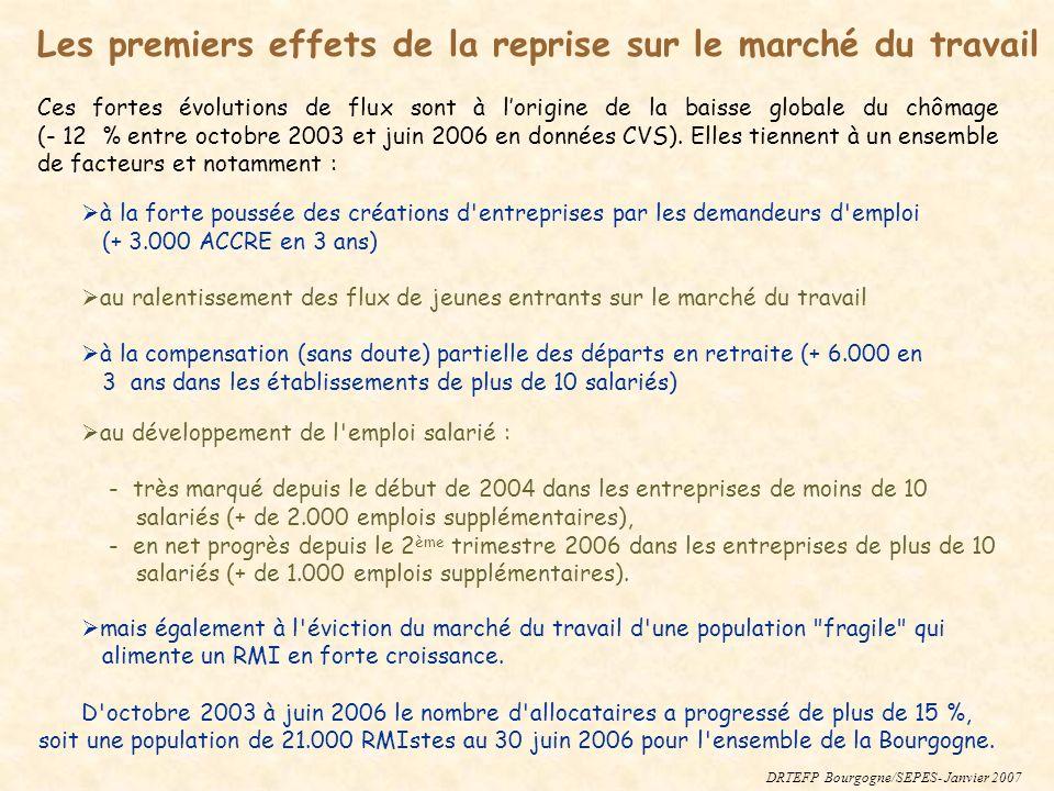 Partie 3 : Analyse détaillée des emplois dans les bassins de Bourgogne 1982-2004 Commission Paritaire AGEFOS-PME Autun 23 janvier 2007 DRTEFP Bourgogne/SEPES- Janvier 2007