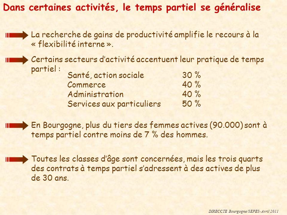 La recherche de gains de productivité amplifie le recours à la « flexibilité interne ». Dans certaines activités, le temps partiel se généralise Certa