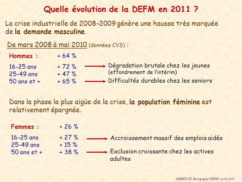 Quelle évolution de la DEFM en 2011 ? DIRECCTE Bourgogne/SEPES- Avril 2011 La crise industrielle de 2008-2009 génère une hausse très marquée de la dem