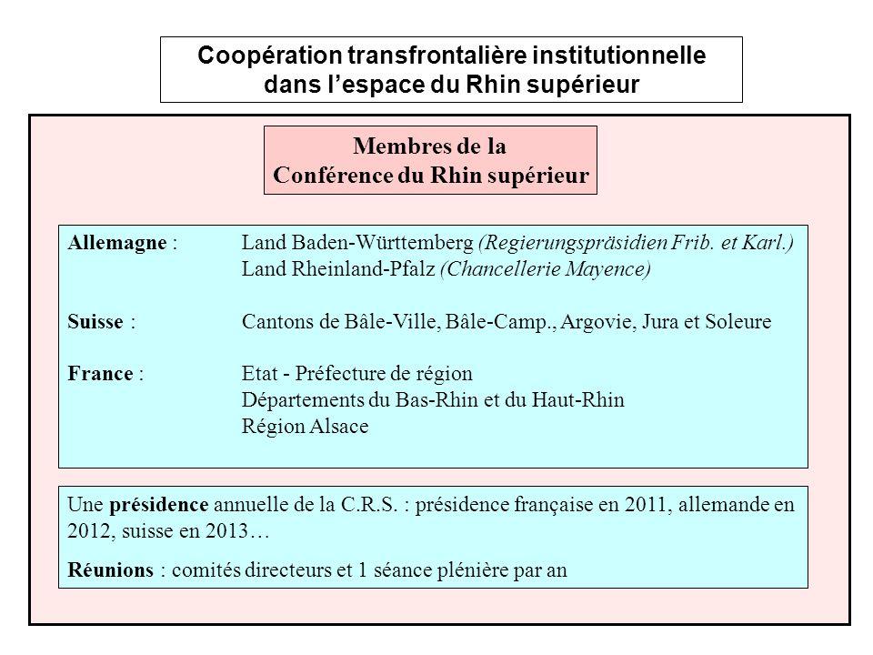 Coopération transfrontalière institutionnelle dans lespace du Rhin supérieur Membres de la Conférence du Rhin supérieur Allemagne : Land Baden-Württemberg (Regierungspräsidien Frib.