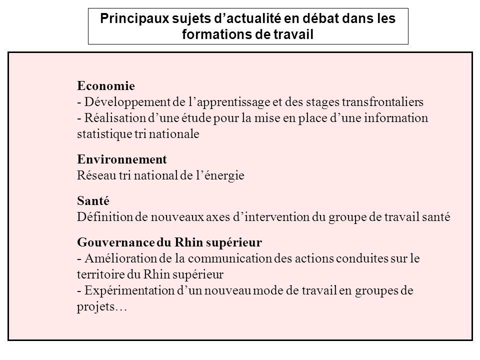 Principaux sujets dactualité en débat dans les formations de travail Economie - Développement de lapprentissage et des stages transfrontaliers - Réali
