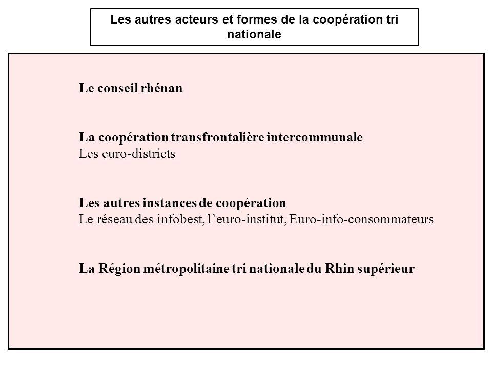 Les autres acteurs et formes de la coopération tri nationale Le conseil rhénan La coopération transfrontalière intercommunale Les euro-districts Les a