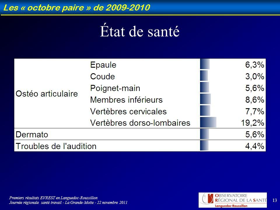 13 Les « octobre paire » de 2009-2010 État de santé Premiers résultats EVREST en Languedoc-Roussillon Journée régionale santé travail - La Grande-Motte - 22 novembre 2011
