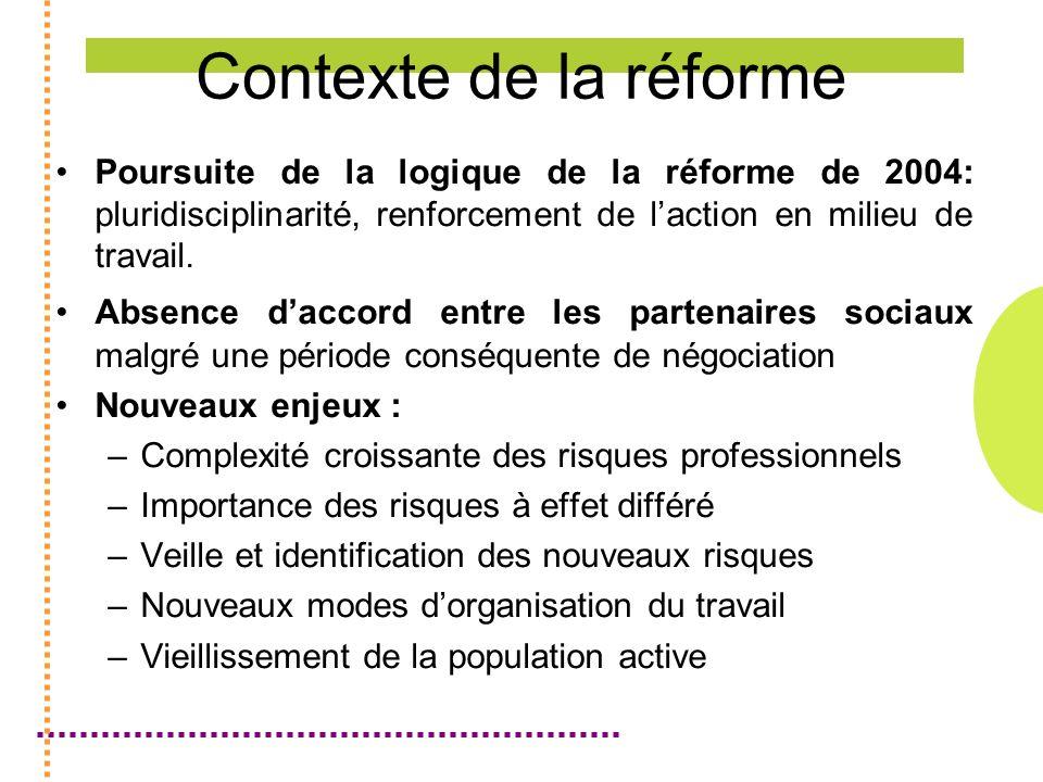 Contexte de la réforme Poursuite de la logique de la réforme de 2004: pluridisciplinarité, renforcement de laction en milieu de travail. Absence dacco