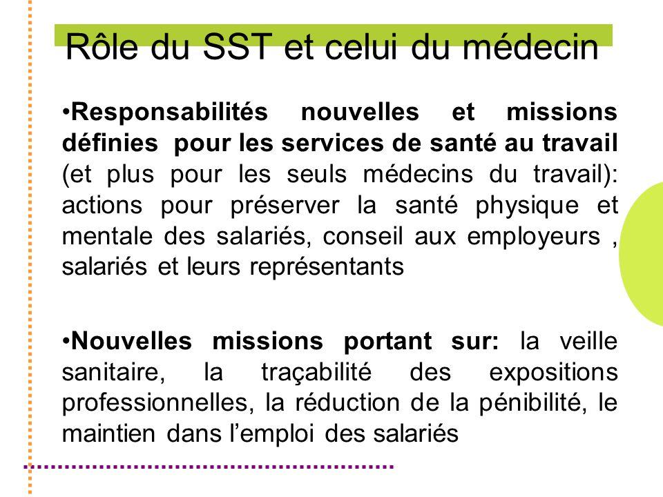Rôle du SST et celui du médecin Responsabilités nouvelles et missions définies pour les services de santé au travail (et plus pour les seuls médecins