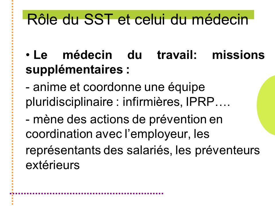 Rôle du SST et celui du médecin Le médecin du travail: missions supplémentaires : - anime et coordonne une équipe pluridisciplinaire : infirmières, IPRP….