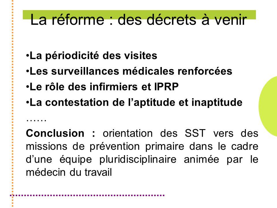 La réforme : des décrets à venir La périodicité des visites Les surveillances médicales renforcées Le rôle des infirmiers et IPRP La contestation de l