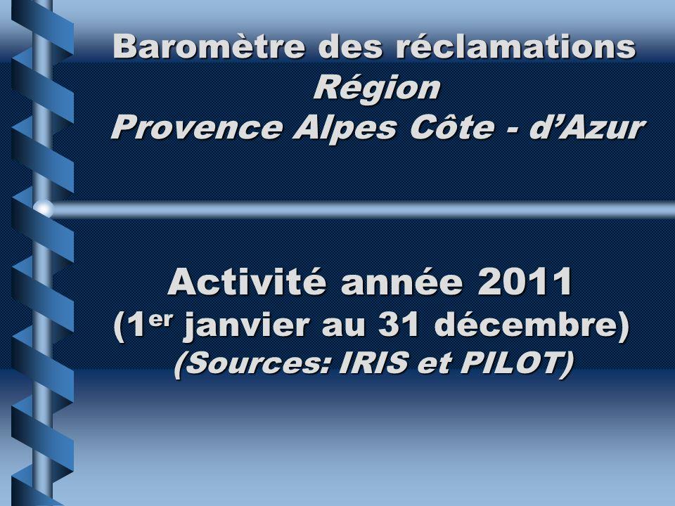 Baromètre des réclamations Région Provence Alpes Côte - dAzur Activité année 2011 (1 er janvier au 31 décembre) (Sources: IRIS et PILOT)