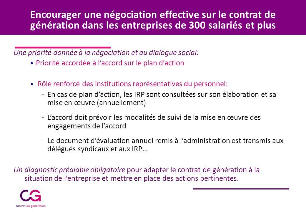 Encourager une négociation effective sur le contrat de génération dans les entreprises de 300 salariés et plus Une priorité donnée à la négociation et au dialogue social: Priorité accordée à laccord sur le plan daction Rôle renforcé des institutions représentatives du personnel: -En cas de plan daction, les IRP sont consultées sur son élaboration et sa mise en œuvre (annuellement) -Laccord doit prévoir les modalités de suivi de la mise en œuvre des engagements de laccord -Le document dévaluation annuel remis à ladministration est transmis aux délégués syndicaux et aux IRP… Un diagnostic préalable obligatoire pour adapter le contrat de génération à la situation de lentreprise et mettre en place des actions pertinentes.