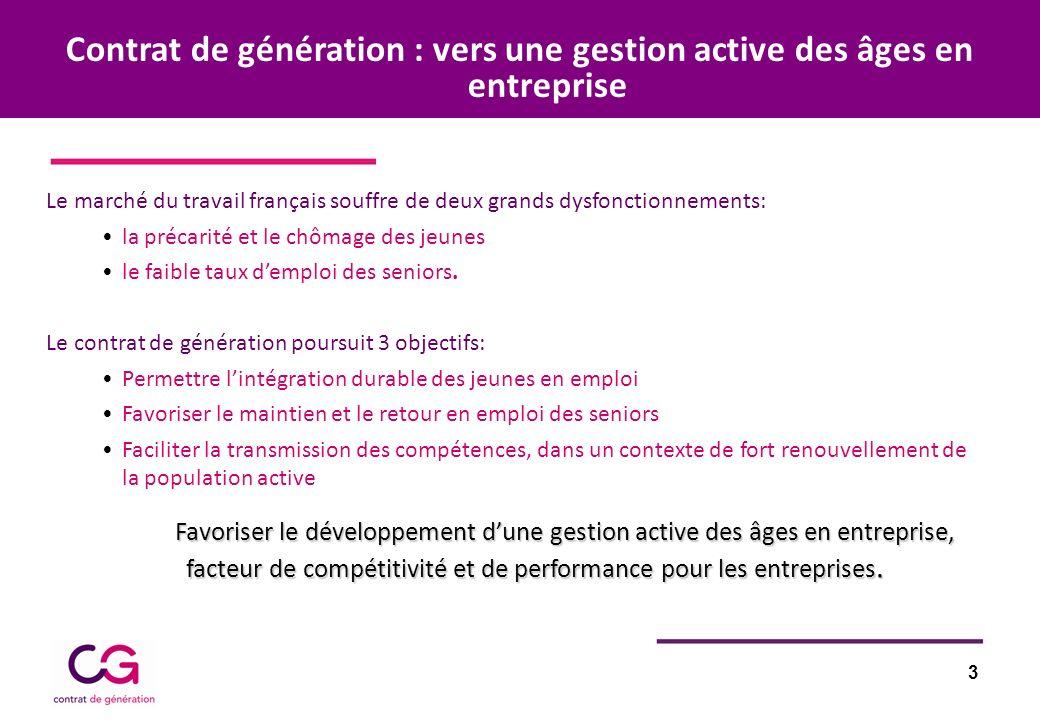 3 Contrat de génération : vers une gestion active des âges en entreprise Le marché du travail français souffre de deux grands dysfonctionnements: la précarité et le chômage des jeunes le faible taux demploi des seniors.