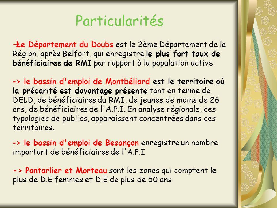 Particularités Le Département du Doubs est le 2ème Département de la Région, après Belfort, qui enregistre le plus fort taux de bénéficiaires de RMI par rapport à la population active.
