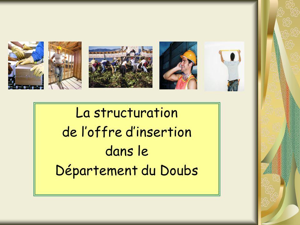 La structuration de loffre dinsertion dans le Département du Doubs