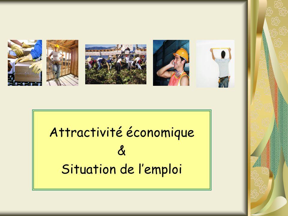 Attractivité économique & Situation de lemploi