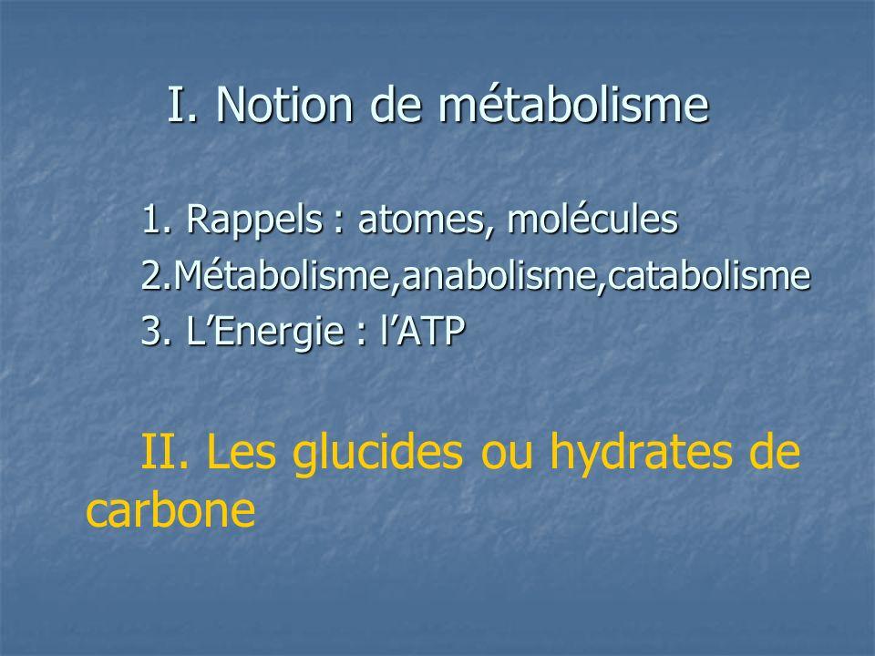 I.Notion de métabolisme 1. Rappels : atomes, molécules 2.Métabolisme,anabolisme,catabolisme 3.