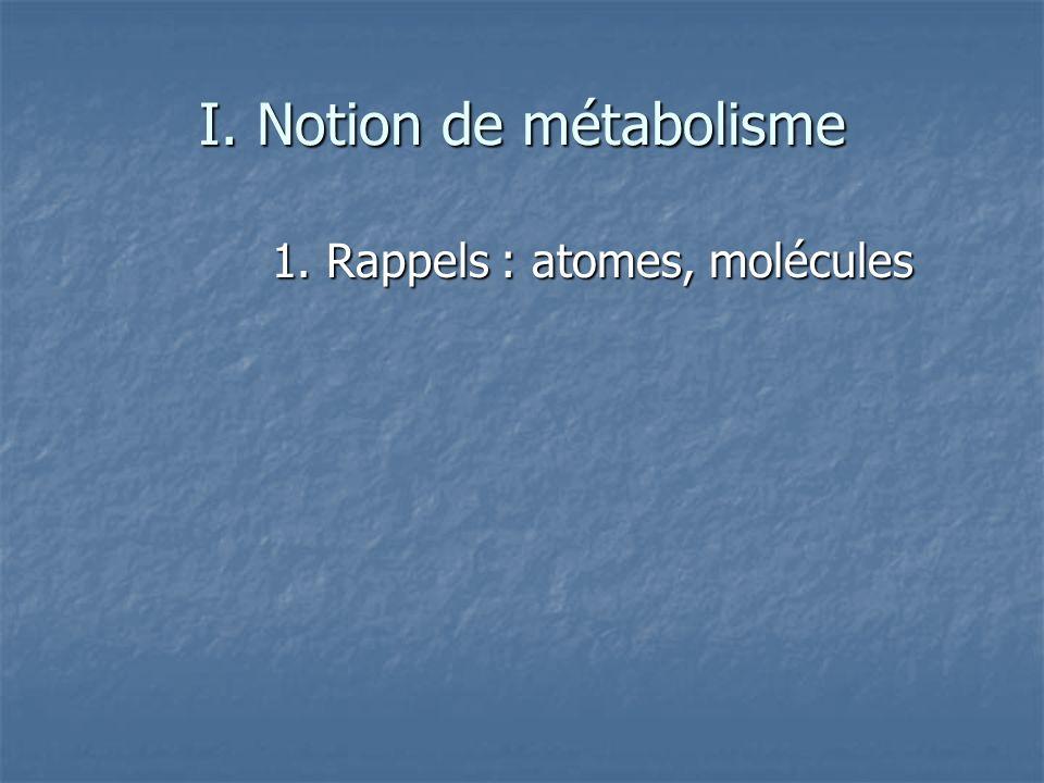 Rôle majeur des glucides = produire de lE Rôle majeur des glucides = produire de lE Energie sous forme dATP immédiatement disponible Energie sous forme dATP immédiatement disponible