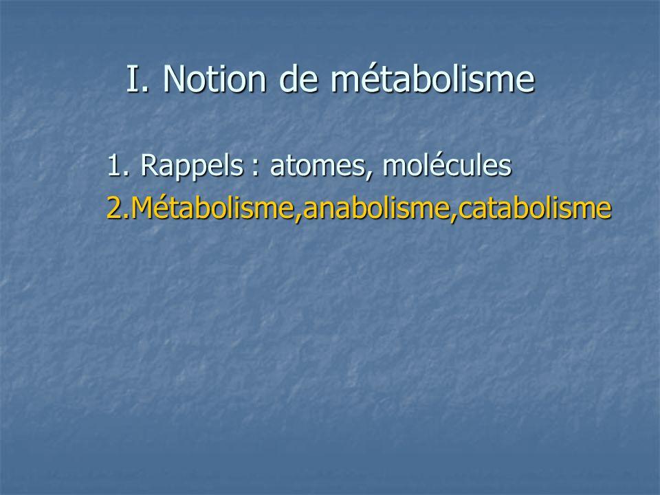 I. Notion de métabolisme 1. Rappels : atomes, molécules 2.Métabolisme,anabolisme,catabolisme